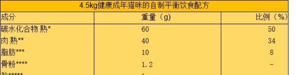 v2-17d3e54aa48effdd61f009c724137ca6_720w_看图王.jpg